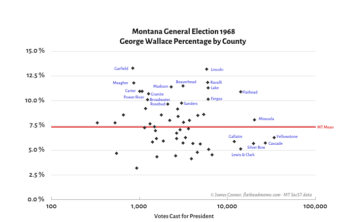 1968_wallace_county